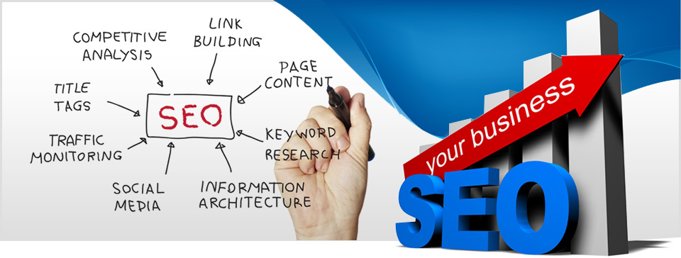 Targeted SEO Marketing for your Business