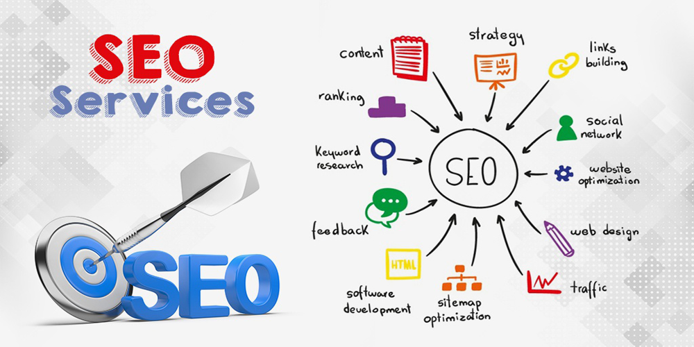 SEO & Marketing Services